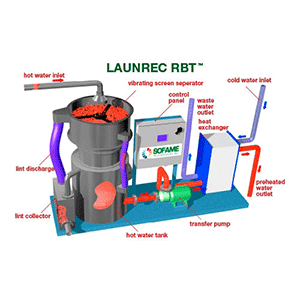 Sofame Launrec RBT (Industrial Laundries and Textile Dye Houses)
