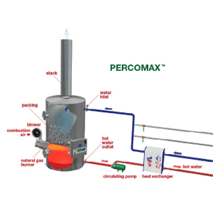 Sofame Percomax Direct Contact Water Heater