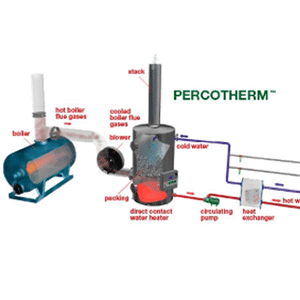 Sofame Percotherm Condensing Stack Economizer